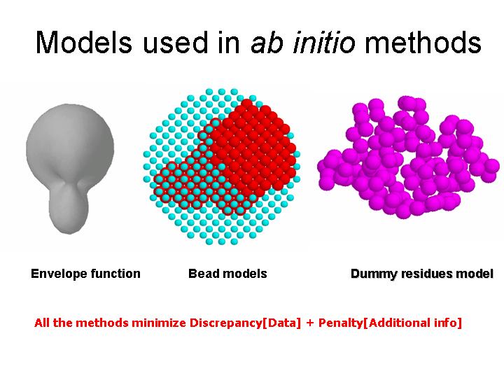 D. Svergun - Introduction to ab initio methods